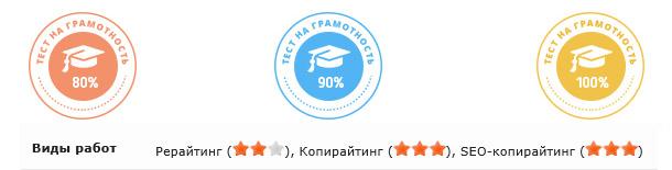 Тесты на грамотность и мастерство