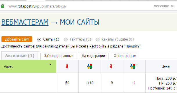 Статистика сайта в бирже ссылок Rotapost