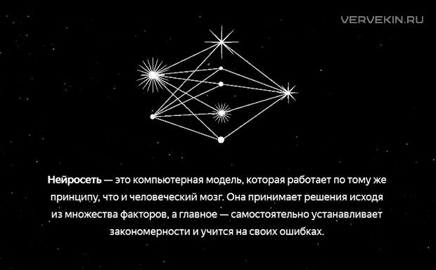 Нейронные сети - основа нового поиска